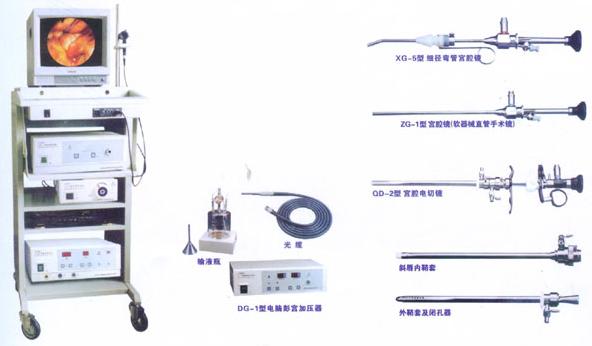 成都成都九龙医院医院宫腔镜设备   引进德国WOLF腹腔镜--开启微创手术治疗模式   德国WOLF腹腔镜是一种通过在腹壁作1-3个直径0.5-1cm的小切口,置入特制的光学窥镜和一些辅助器械来进行集检查和手术一体化的现代化设备。它可使医师全方位看到盆腔及腹腔内的组织和脏器情况,可迅速明确诊断,并顺即进行必要的微创手术治疗。现已成功应用于卵巢囊肿、盆腔粘连、子宫内膜异位症等多个疾病领域。