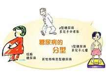 北京德胜门中医院糖尿病-一型糖尿病康复案例