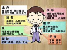 北京德胜门中医院糖尿病-早期轻型糖尿病成功 案例